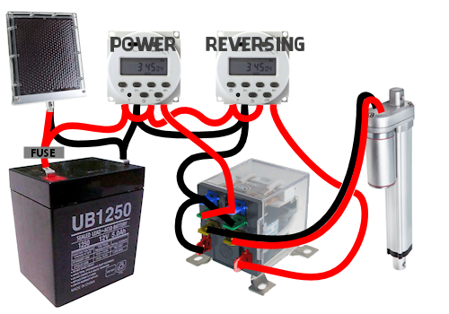 wiring heavy duty solar powered automatic chicken coop door netscraps 12v timer wiring diagram at readyjetset.co